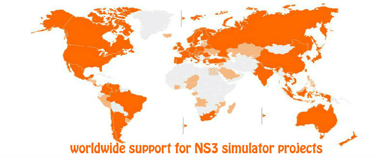 NS3 PROJECTS | NS3 CODE | NS3 NETWORK SIMULATOR